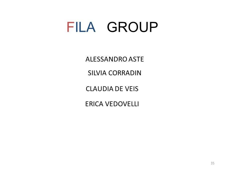 FILA GROUP ALESSANDRO ASTE SILVIA CORRADIN CLAUDIA DE VEIS