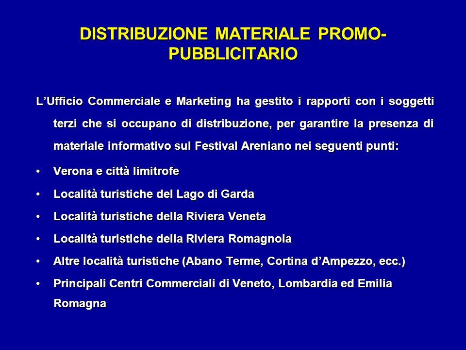 DISTRIBUZIONE MATERIALE PROMO-PUBBLICITARIO
