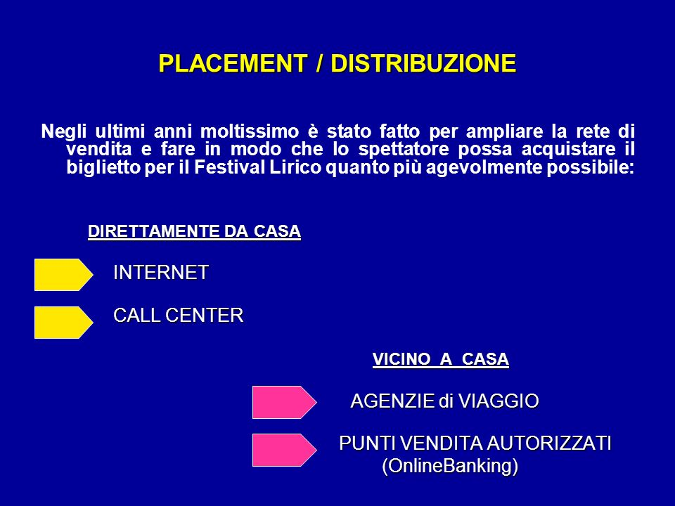 PLACEMENT / DISTRIBUZIONE