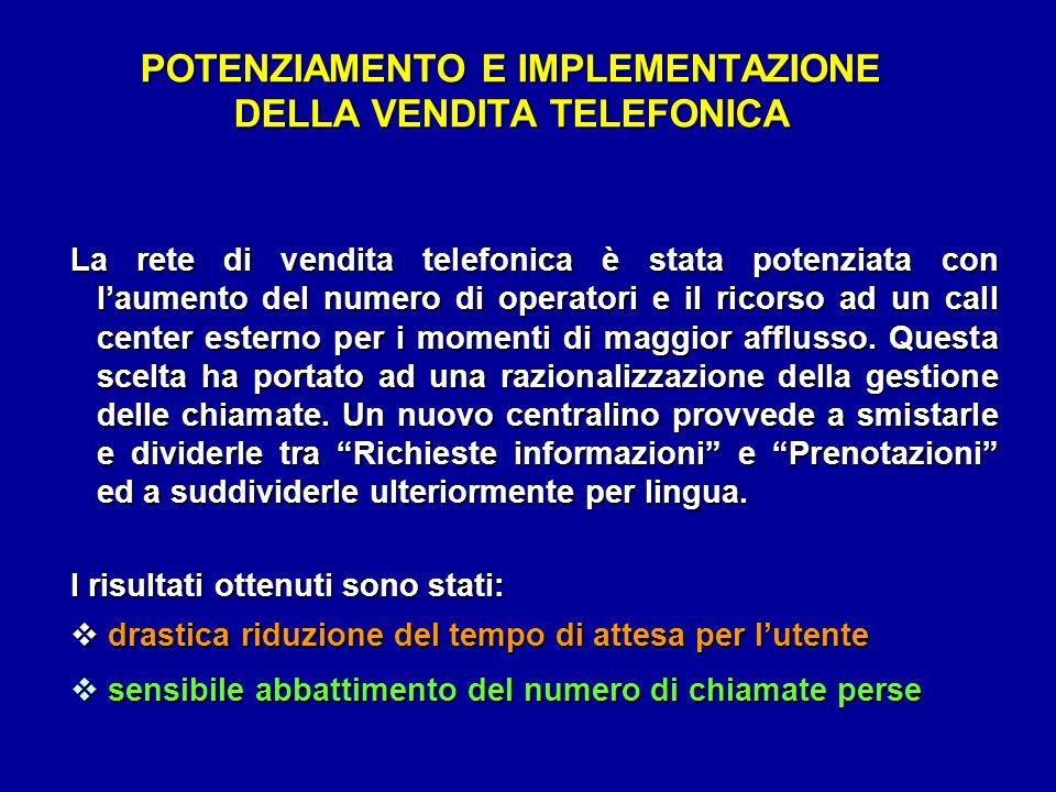 POTENZIAMENTO E IMPLEMENTAZIONE DELLA VENDITA TELEFONICA
