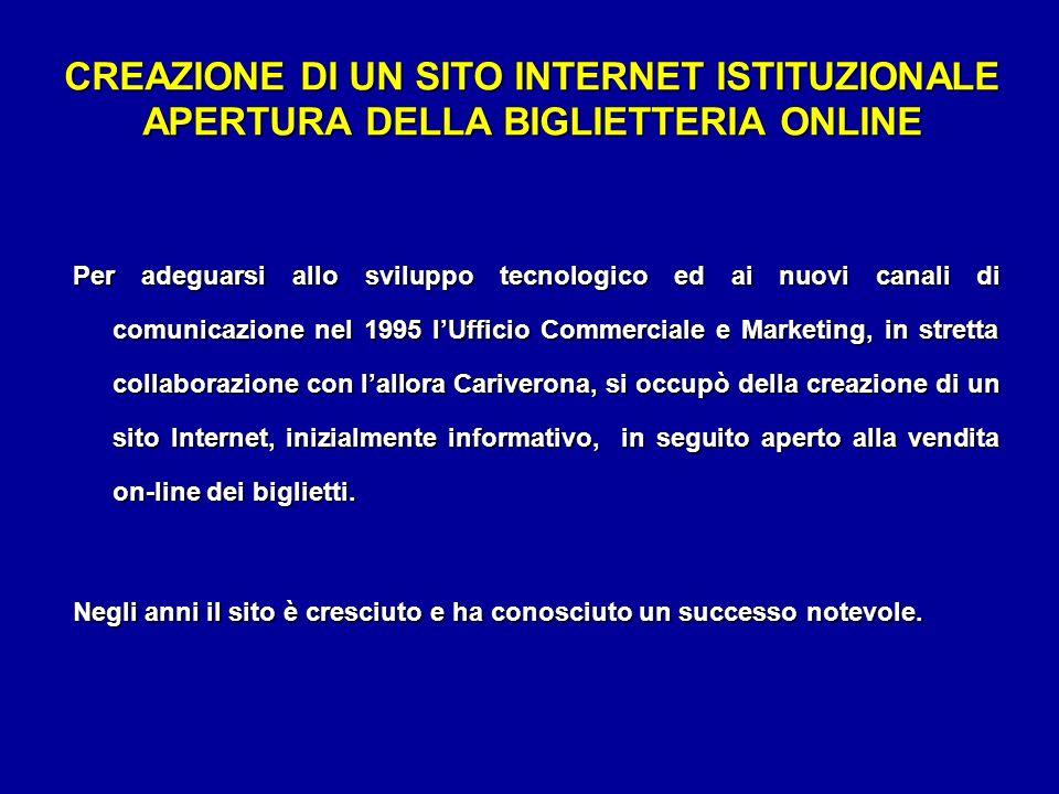 CREAZIONE DI UN SITO INTERNET ISTITUZIONALE APERTURA DELLA BIGLIETTERIA ONLINE