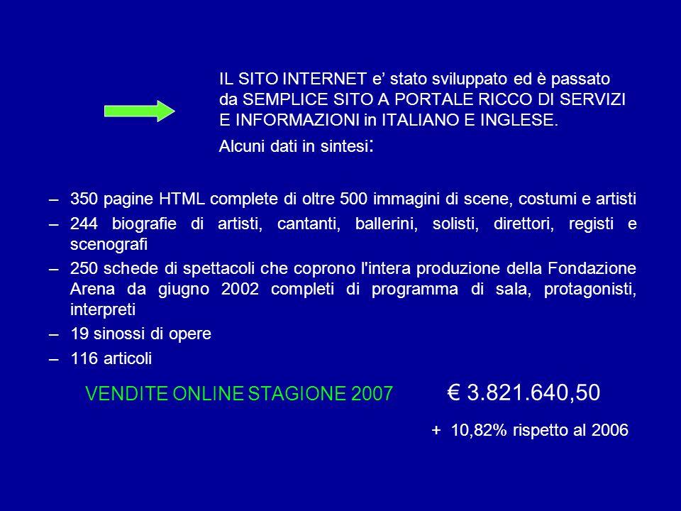 VENDITE ONLINE STAGIONE 2007 € 3.821.640,50 + 10,82% rispetto al 2006