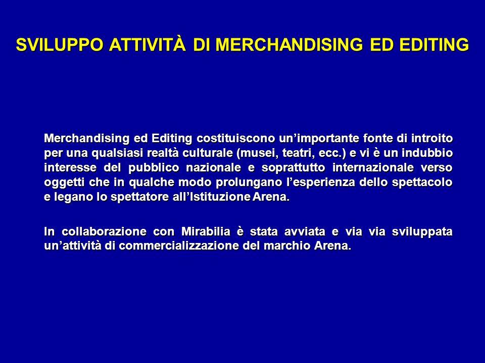 SVILUPPO ATTIVITÀ DI MERCHANDISING ED EDITING