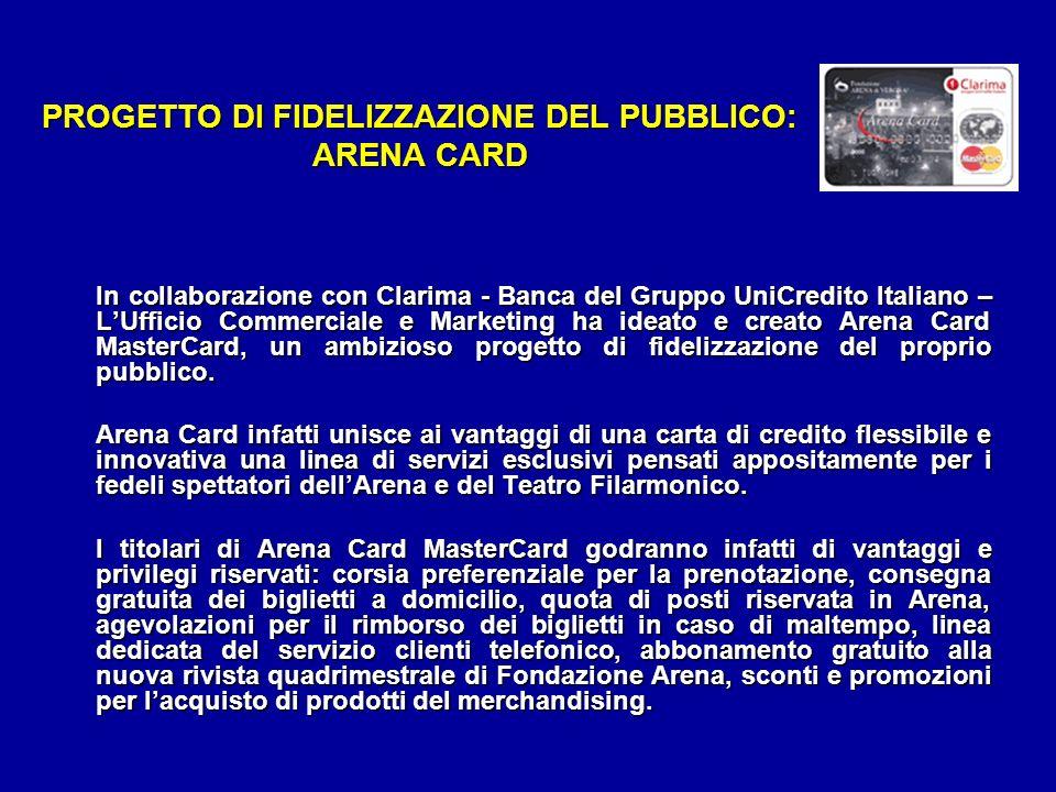 PROGETTO DI FIDELIZZAZIONE DEL PUBBLICO: ARENA CARD