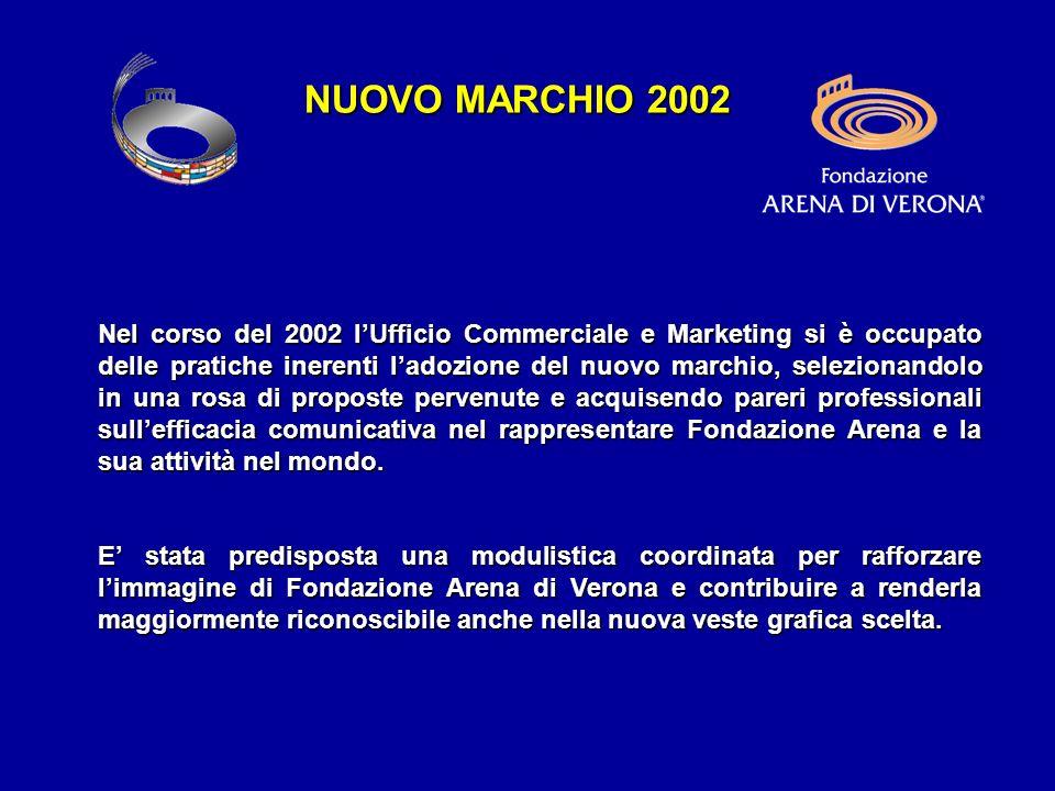 NUOVO MARCHIO 2002