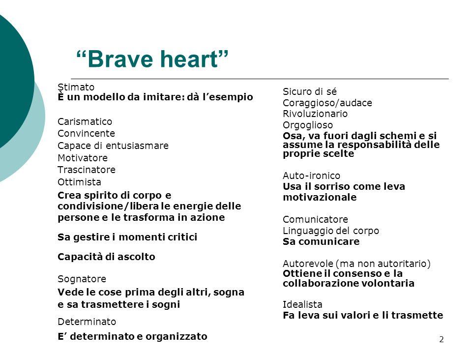 Brave heart Sicuro di sé Coraggioso/audace Rivoluzionario Orgoglioso