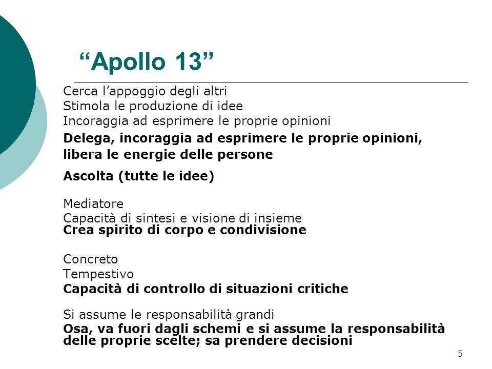 Apollo 13 Cerca l'appoggio degli altri Stimola le produzione di idee