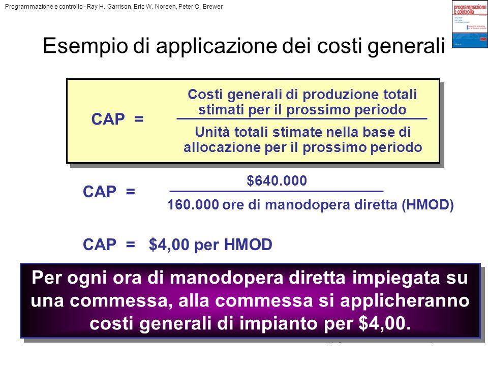 Esempio di applicazione dei costi generali