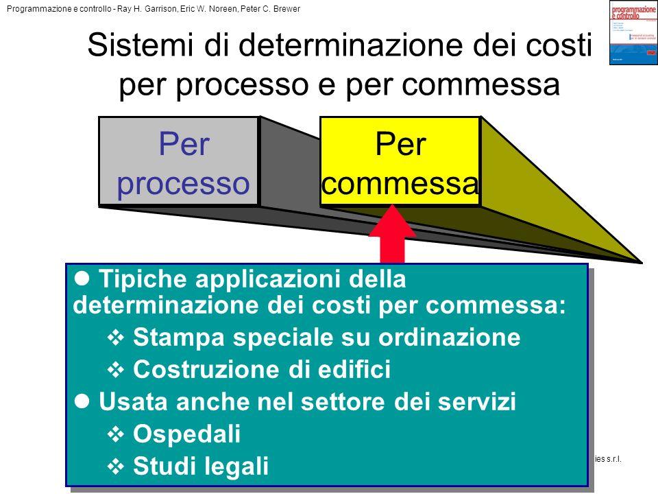Sistemi di determinazione dei costi per processo e per commessa