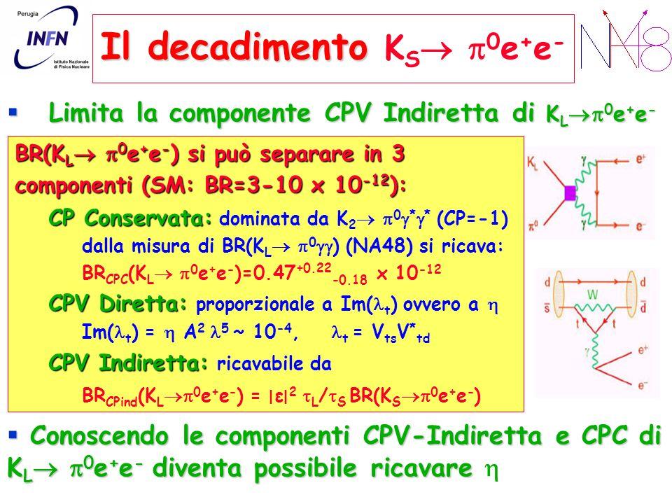 Il decadimento KS 0e+e-