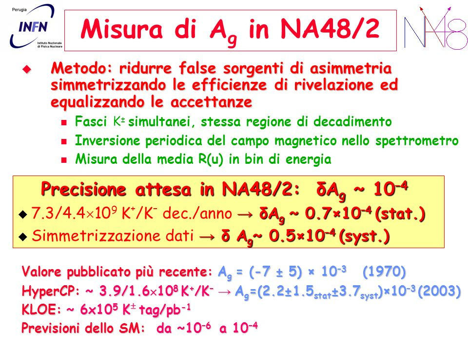 Misura di Ag in NA48/2 Precisione attesa in NA48/2: δAg ~ 10–4