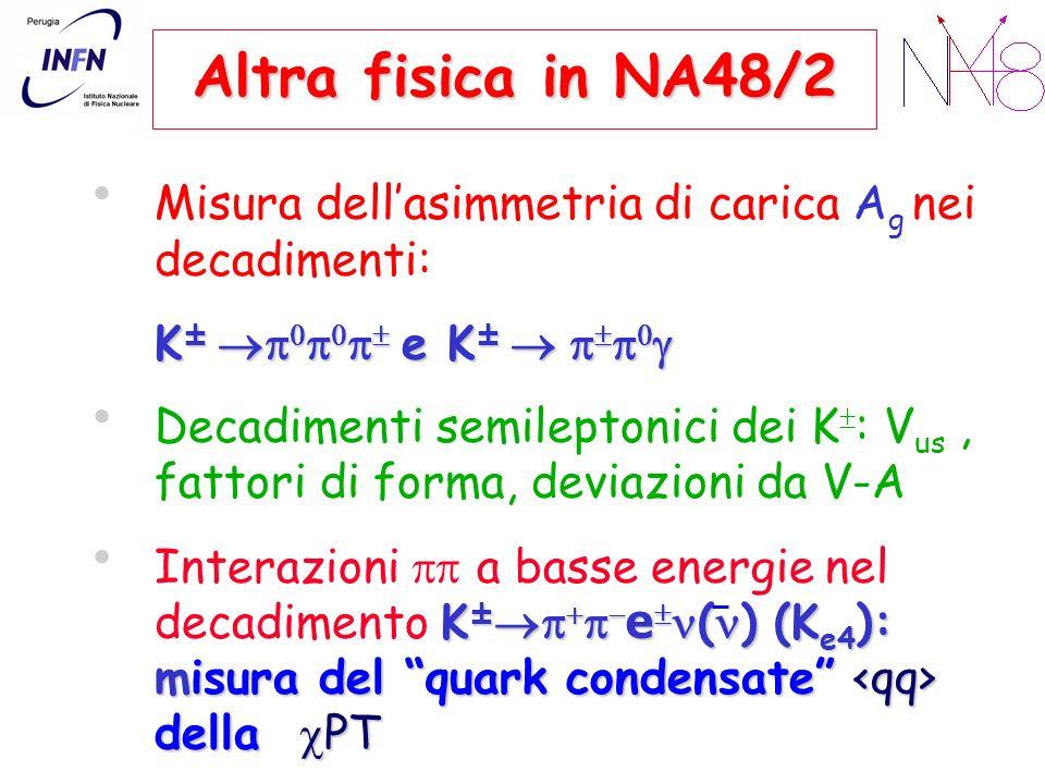 Altra fisica in NA48/2 Misura dell'asimmetria di carica Ag nei decadimenti: K± p0p0p± e K±  p±p0