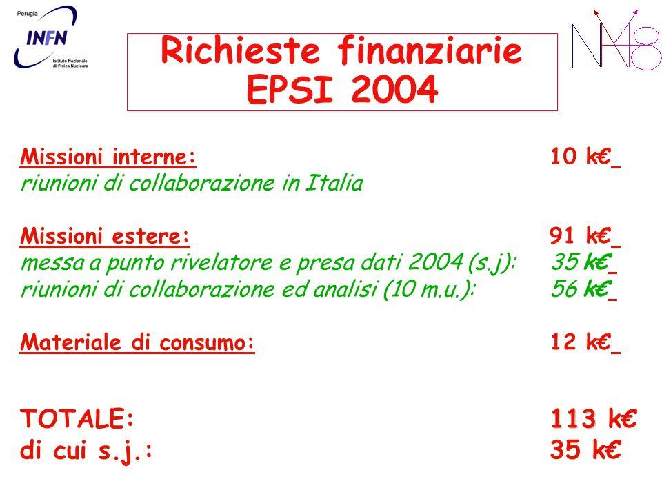 Richieste finanziarie EPSI 2004