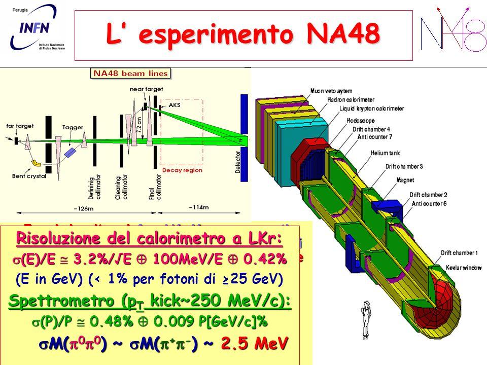 L' esperimento NA48 Risoluzione del calorimetro a LKr: