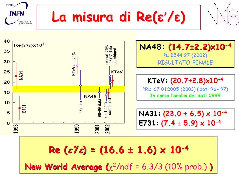 In corso l'analisi dei dati 1999