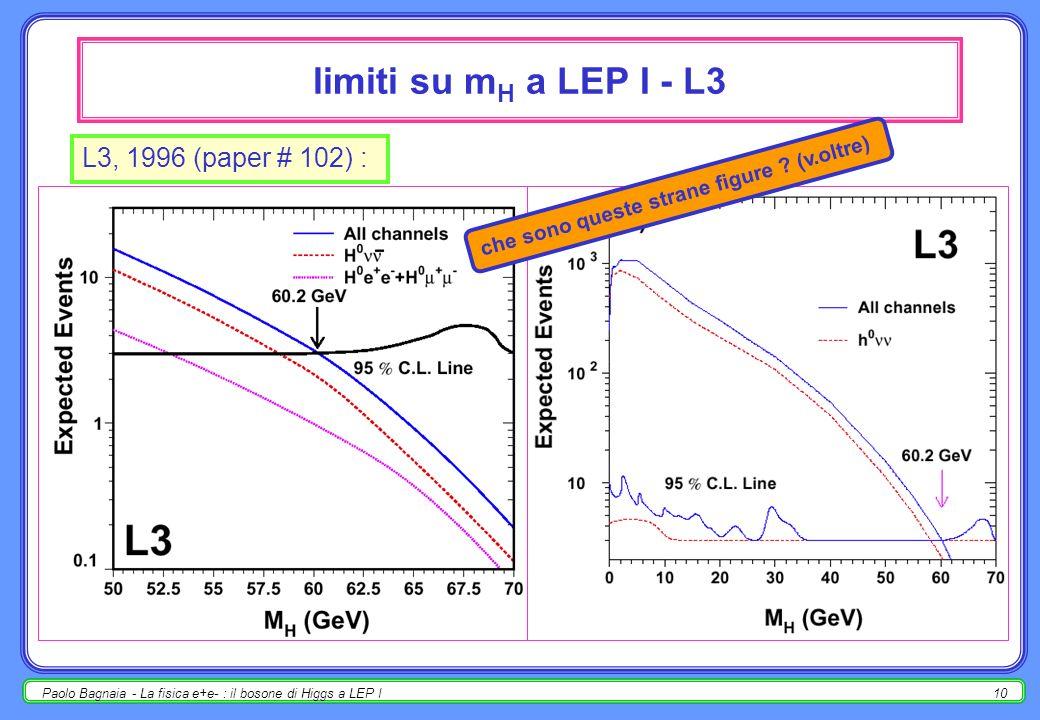 limiti su mH a LEP I - L3 L3, 1996 (paper # 102) :