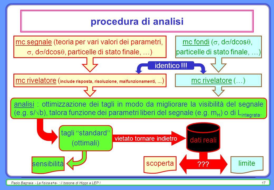 procedura di analisi mc segnale (teoria per vari valori dei parametri,