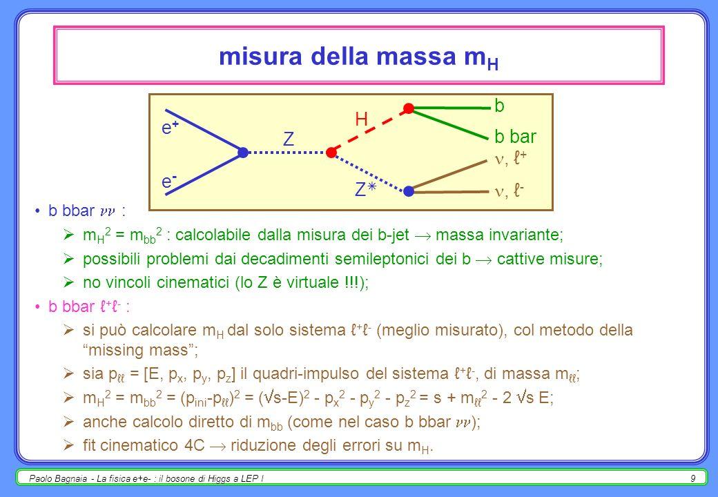 misura della massa mH b H e+ b bar Z , ℓ+ e- Z , ℓ- b bbar  :