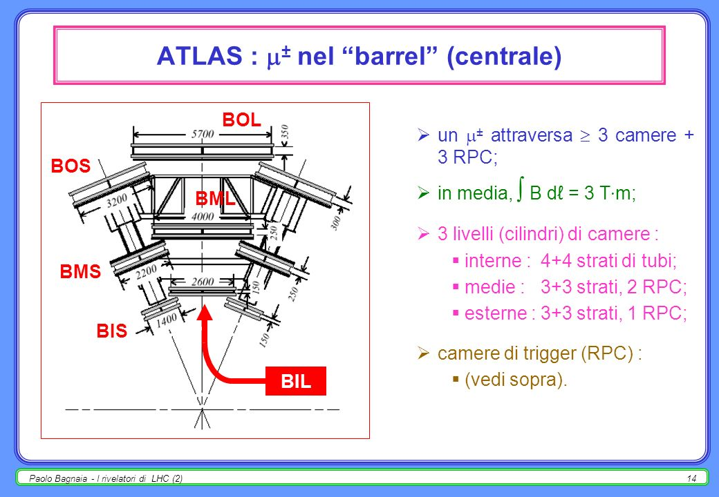 ATLAS : ± nel barrel (centrale)