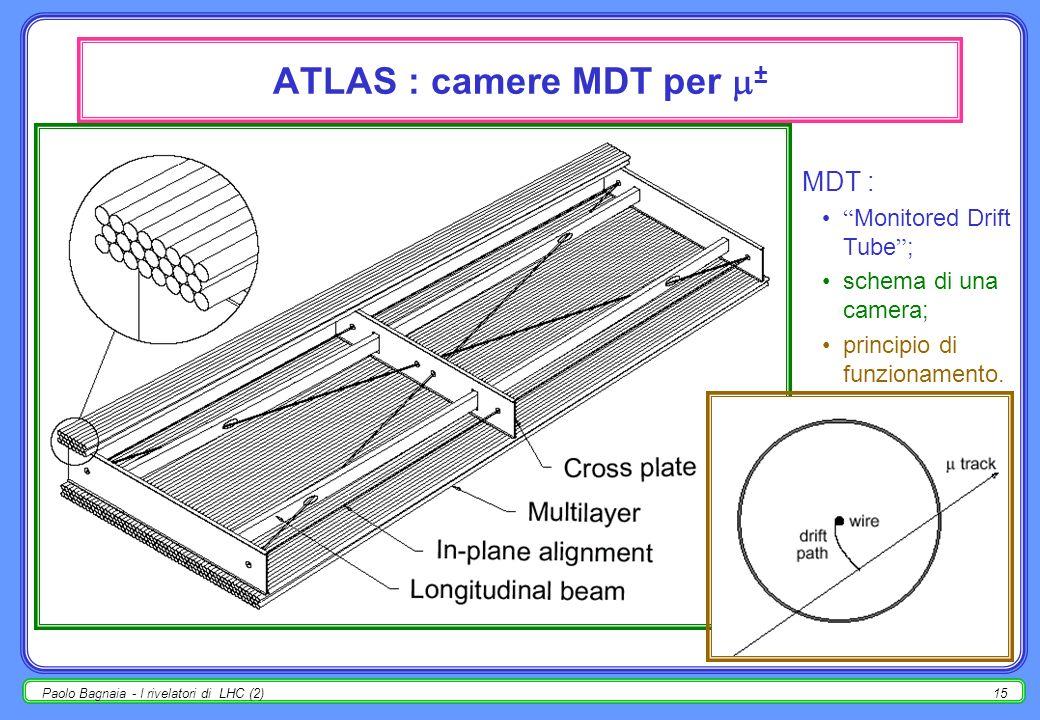 ATLAS : camere MDT per ±