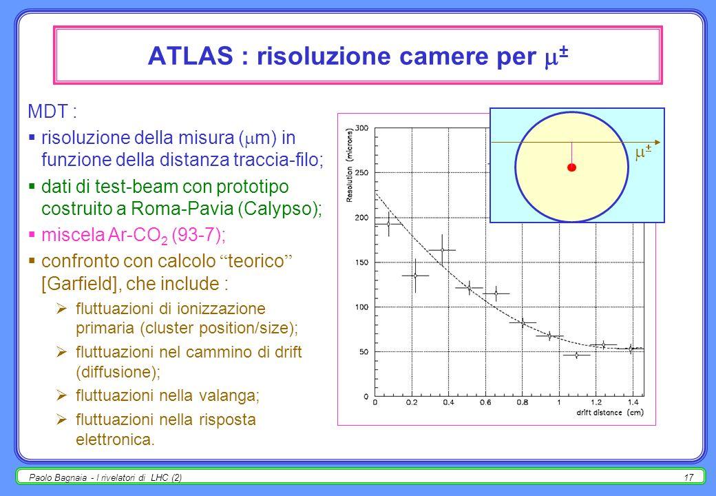 ATLAS : risoluzione camere per ±