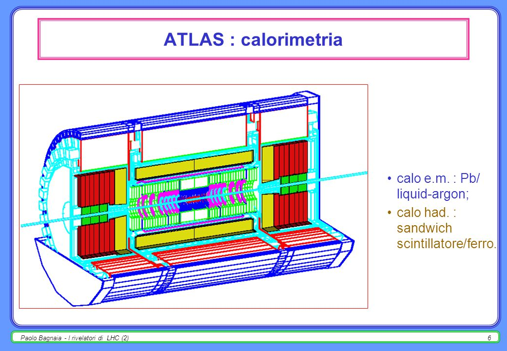 ATLAS : calorimetria calo e.m. : Pb/ liquid-argon;