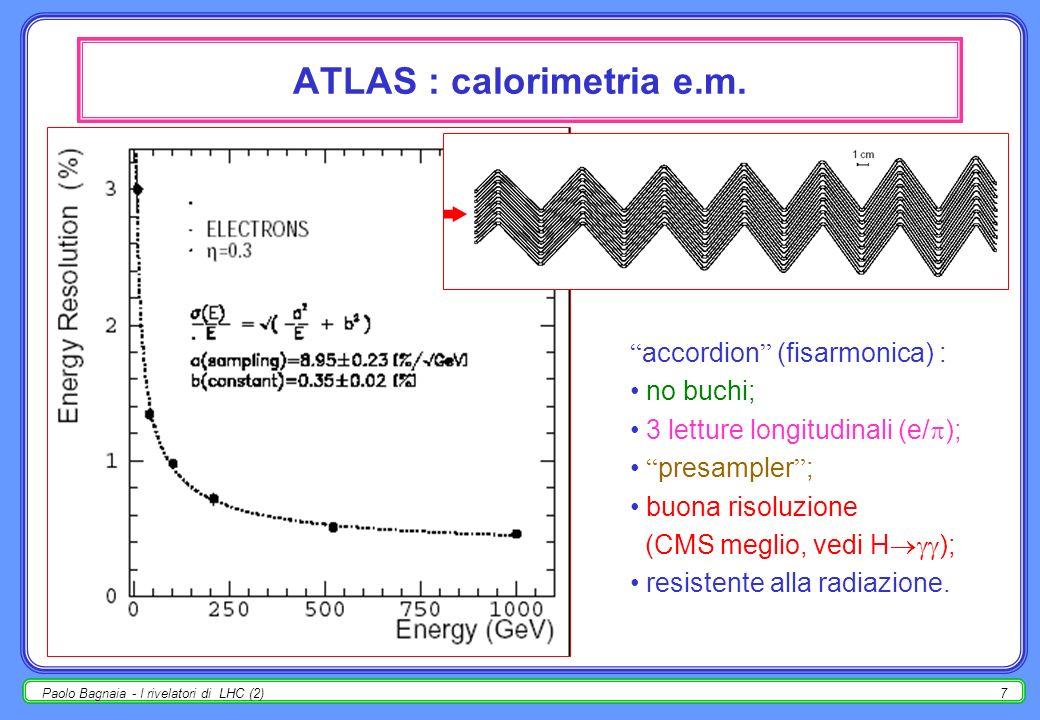 ATLAS : calorimetria e.m.