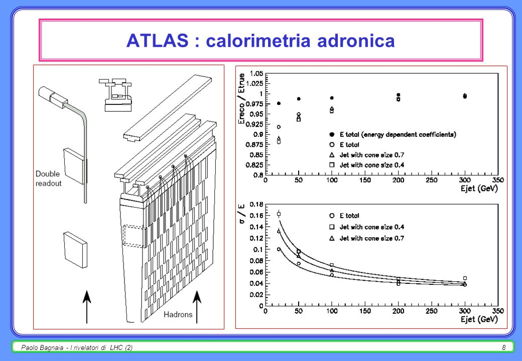 ATLAS : calorimetria adronica