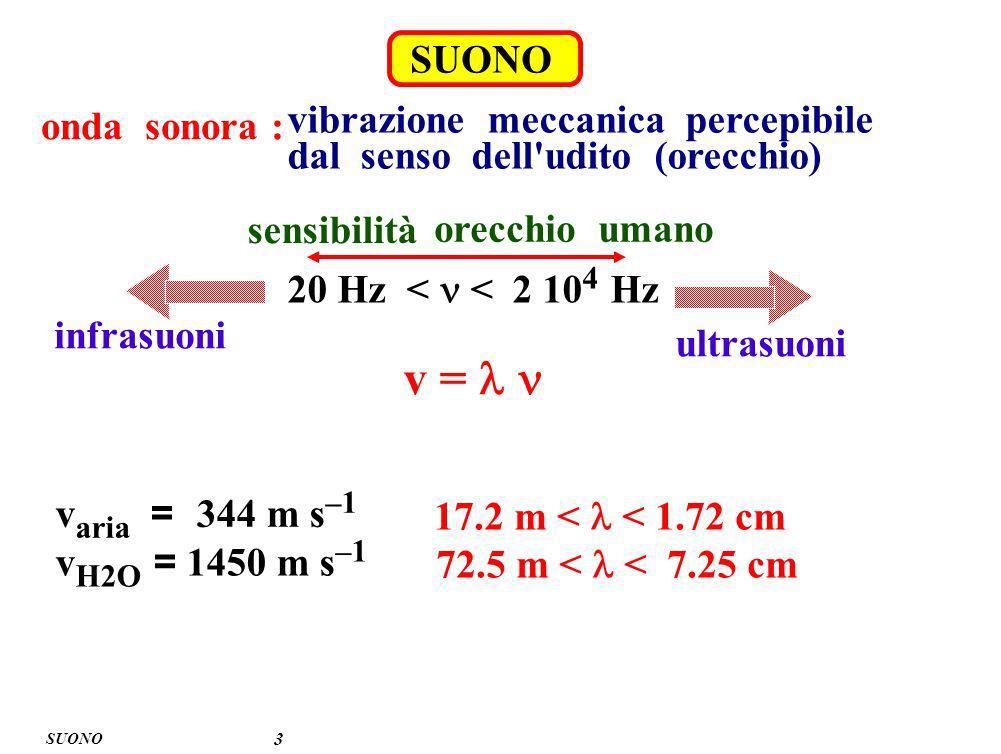 v = l n SUONO vibrazione meccanica percepibile