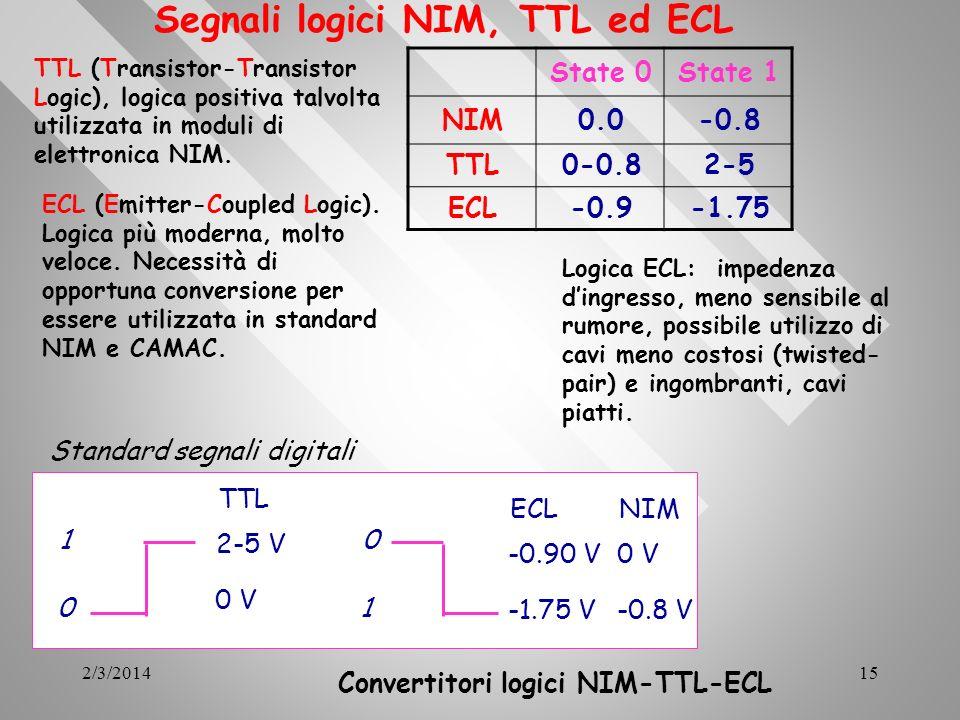 Segnali logici NIM, TTL ed ECL