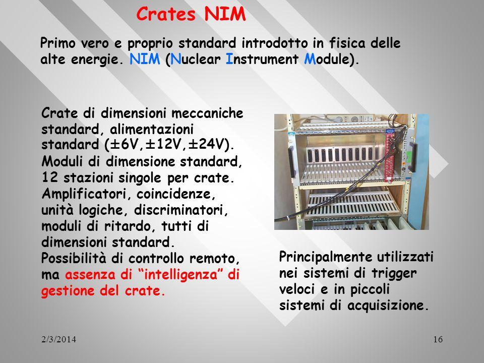 Crates NIM Primo vero e proprio standard introdotto in fisica delle alte energie. NIM (Nuclear Instrument Module).