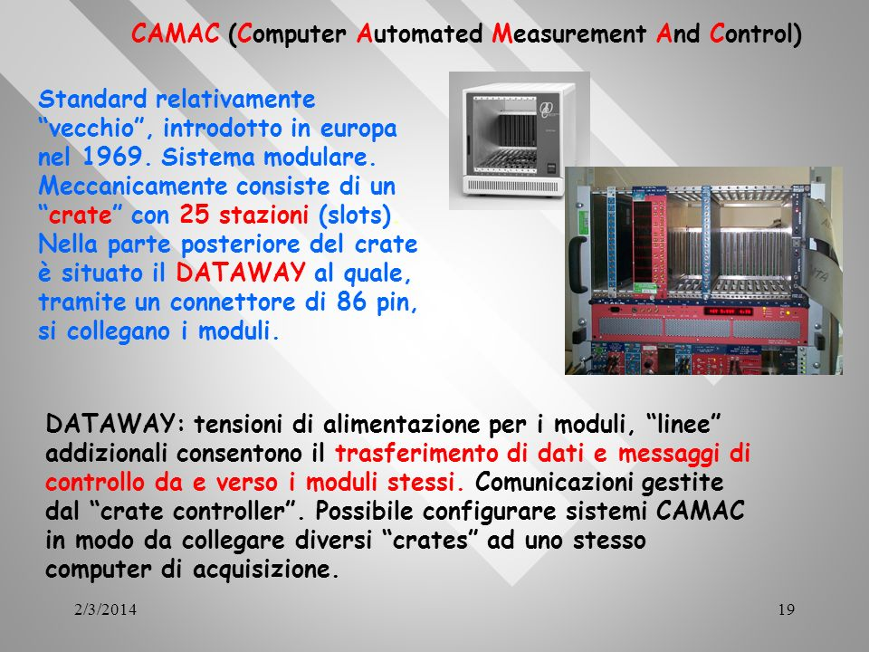 CAMAC (Computer Automated Measurement And Control)