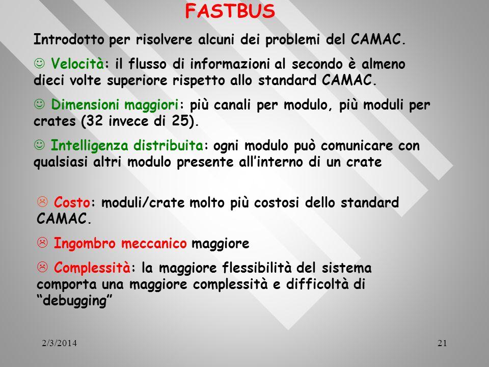 FASTBUS Introdotto per risolvere alcuni dei problemi del CAMAC.