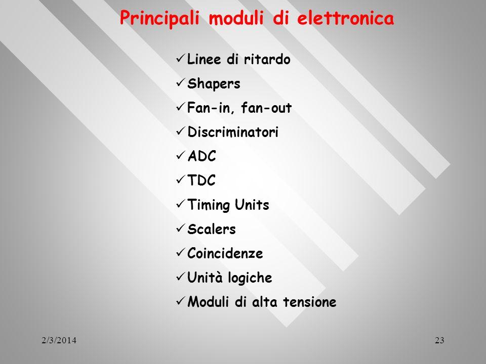 Principali moduli di elettronica