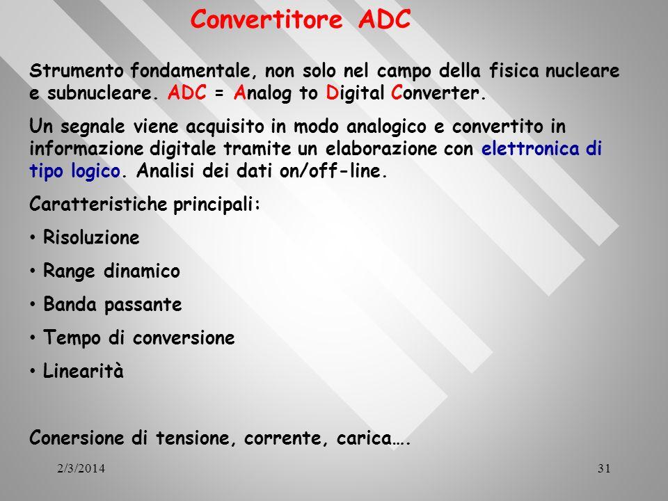 Convertitore ADC Strumento fondamentale, non solo nel campo della fisica nucleare e subnucleare. ADC = Analog to Digital Converter.