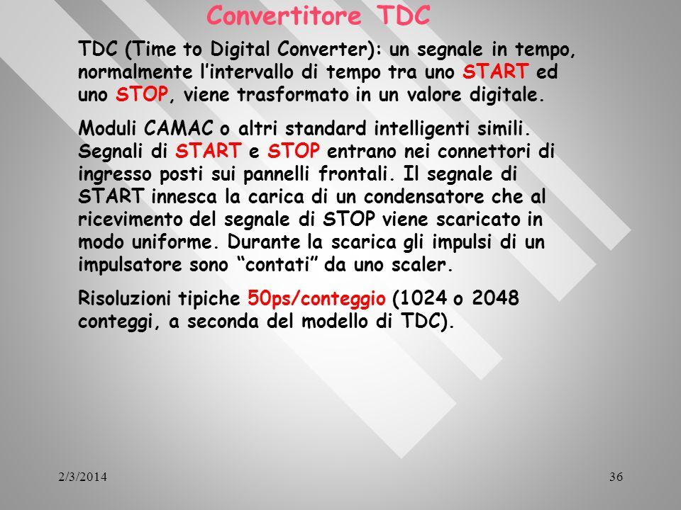 Convertitore TDC