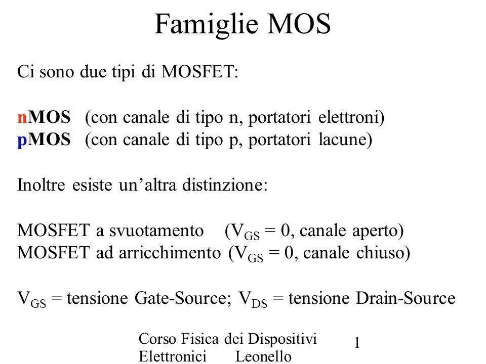 Famiglie MOS Ci sono due tipi di MOSFET: