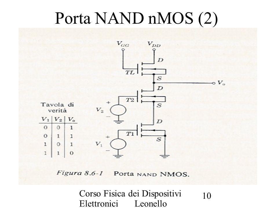 Porta NAND nMOS (2) Corso Fisica dei Dispositivi Elettronici Leonello Servoli