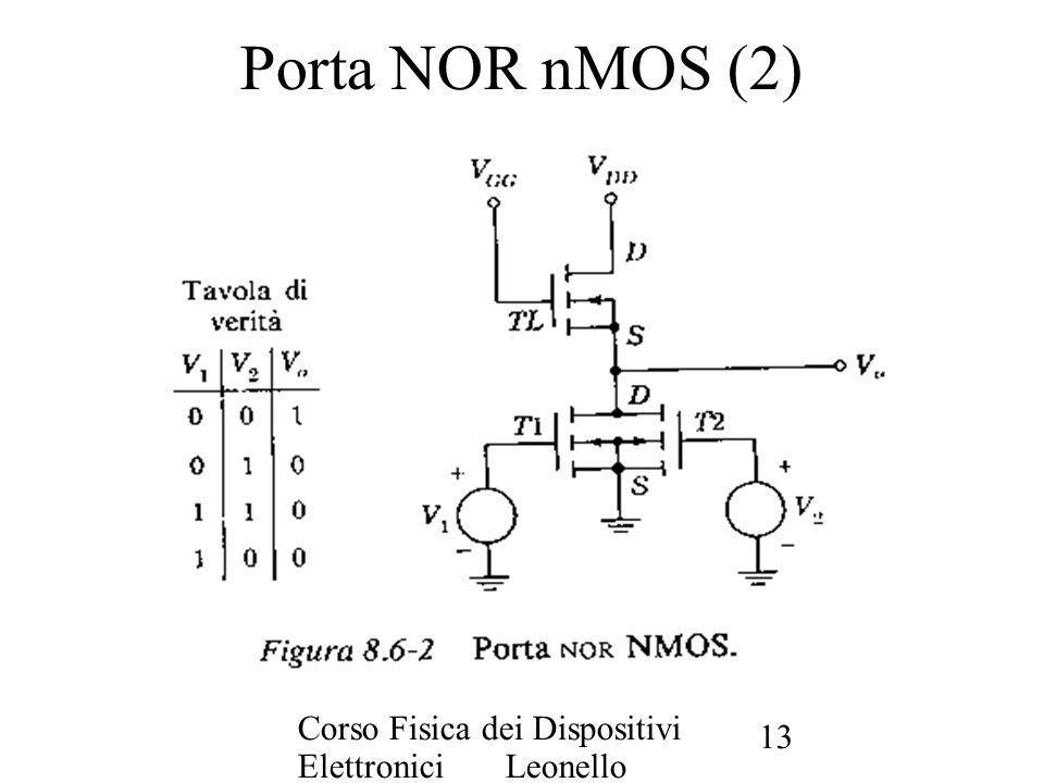 Porta NOR nMOS (2) Corso Fisica dei Dispositivi Elettronici Leonello Servoli