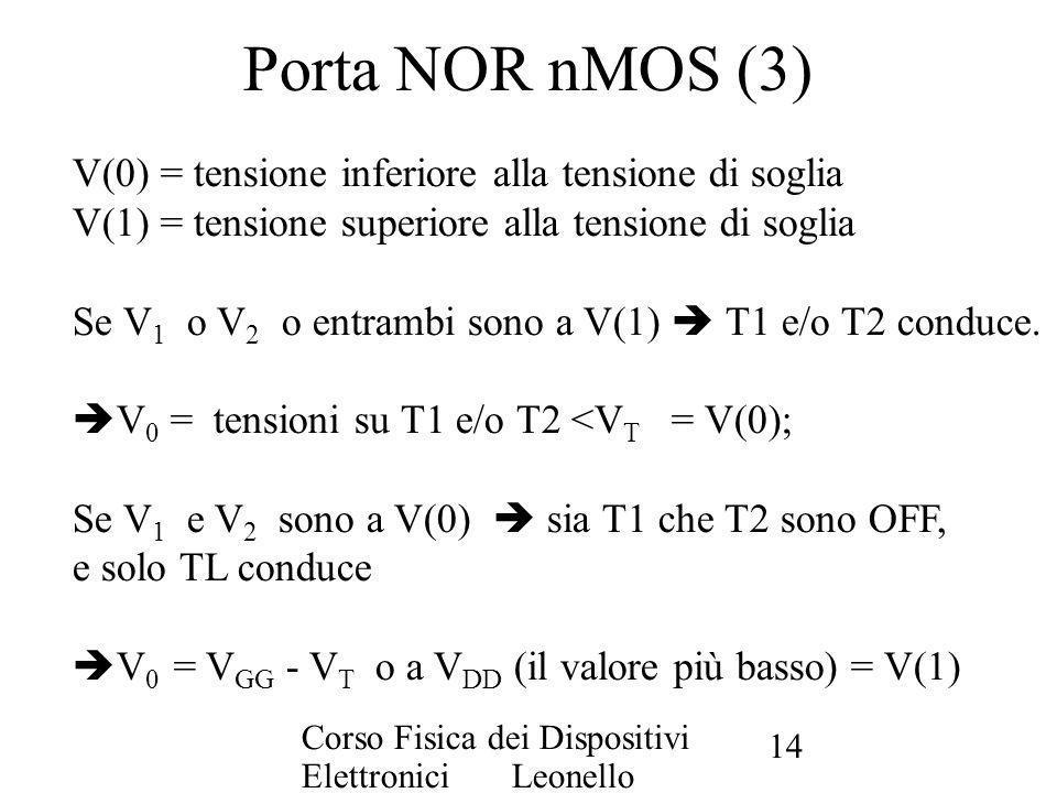 Porta NOR nMOS (3) V(0) = tensione inferiore alla tensione di soglia