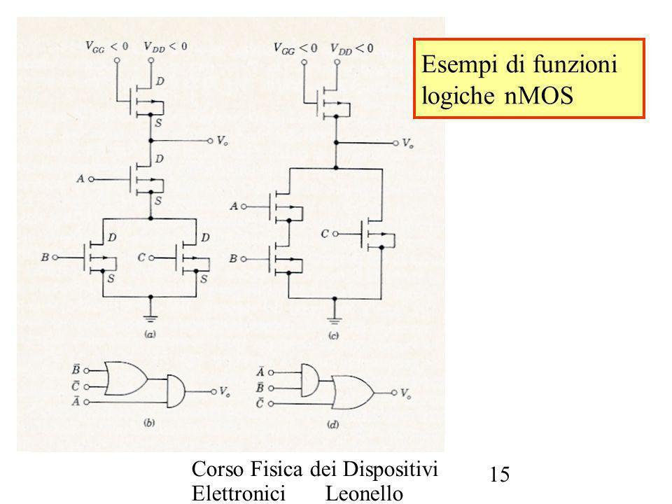 Esempi di funzioni logiche nMOS