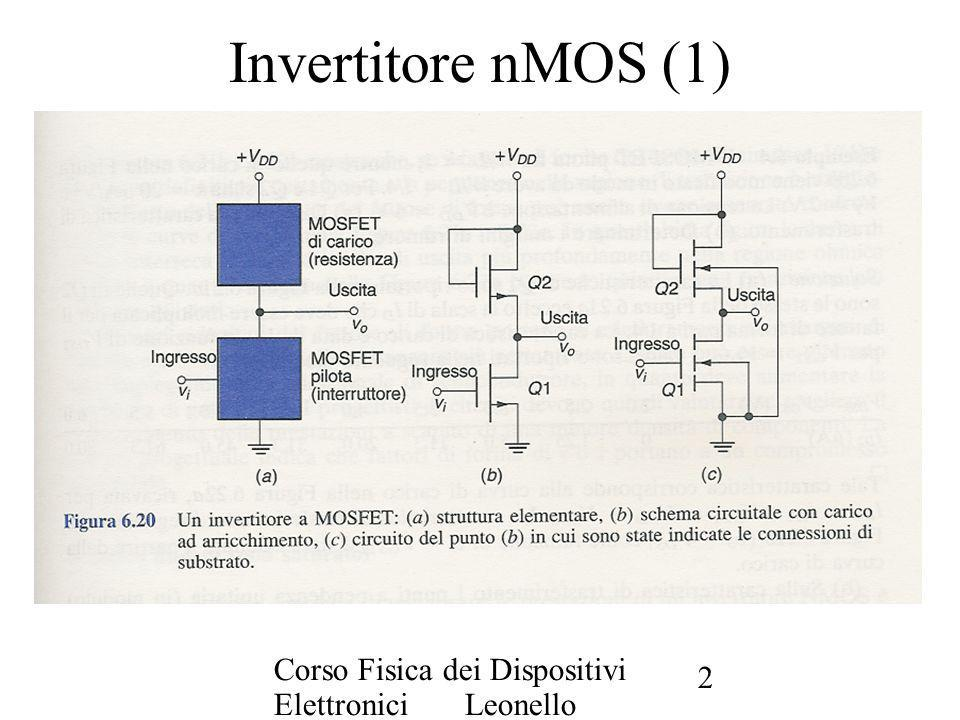 Invertitore nMOS (1) Corso Fisica dei Dispositivi Elettronici Leonello Servoli