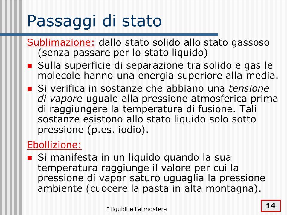 Passaggi di statoSublimazione: dallo stato solido allo stato gassoso (senza passare per lo stato liquido)