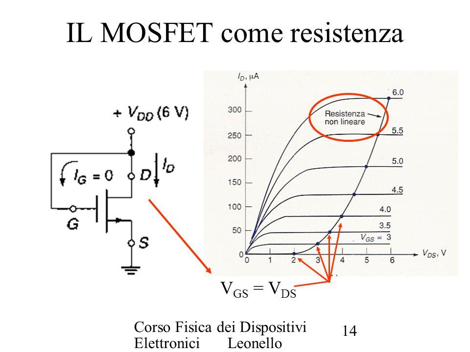 IL MOSFET come resistenza