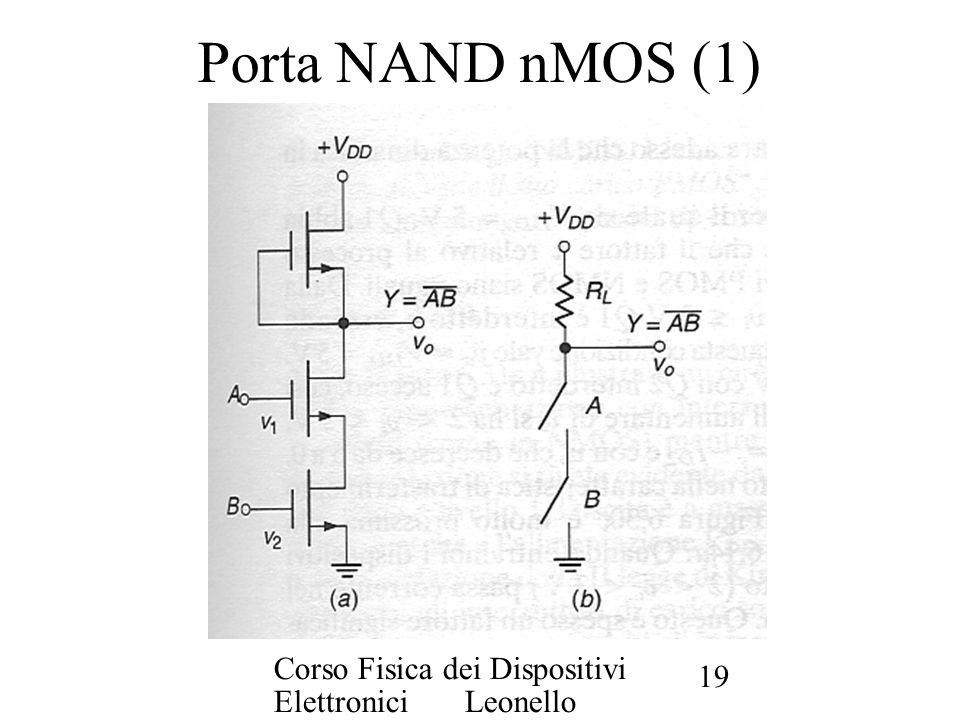 Porta NAND nMOS (1) Corso Fisica dei Dispositivi Elettronici Leonello Servoli