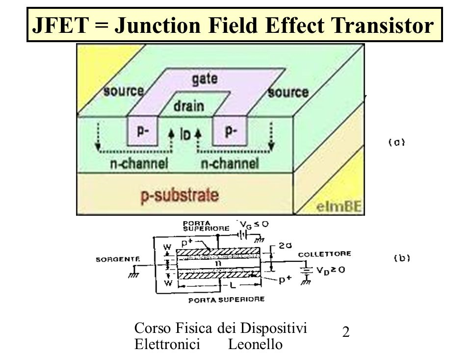 JFET (1) JFET = Junction Field Effect Transistor