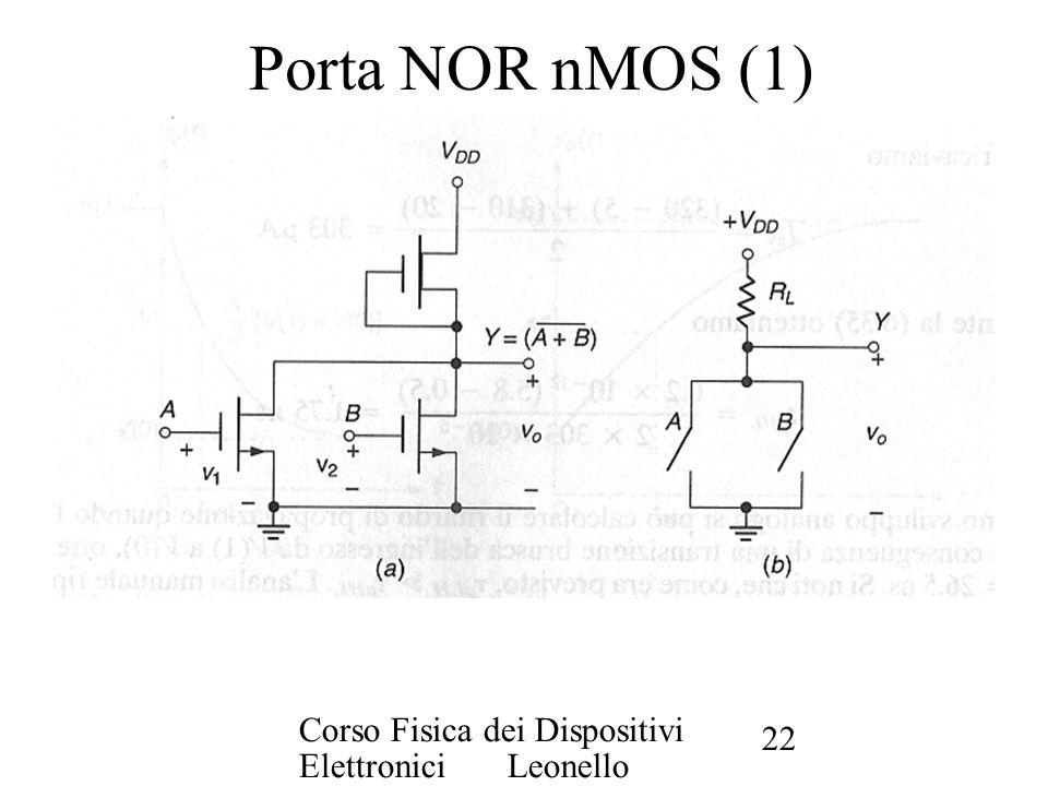 Porta NOR nMOS (1) Corso Fisica dei Dispositivi Elettronici Leonello Servoli