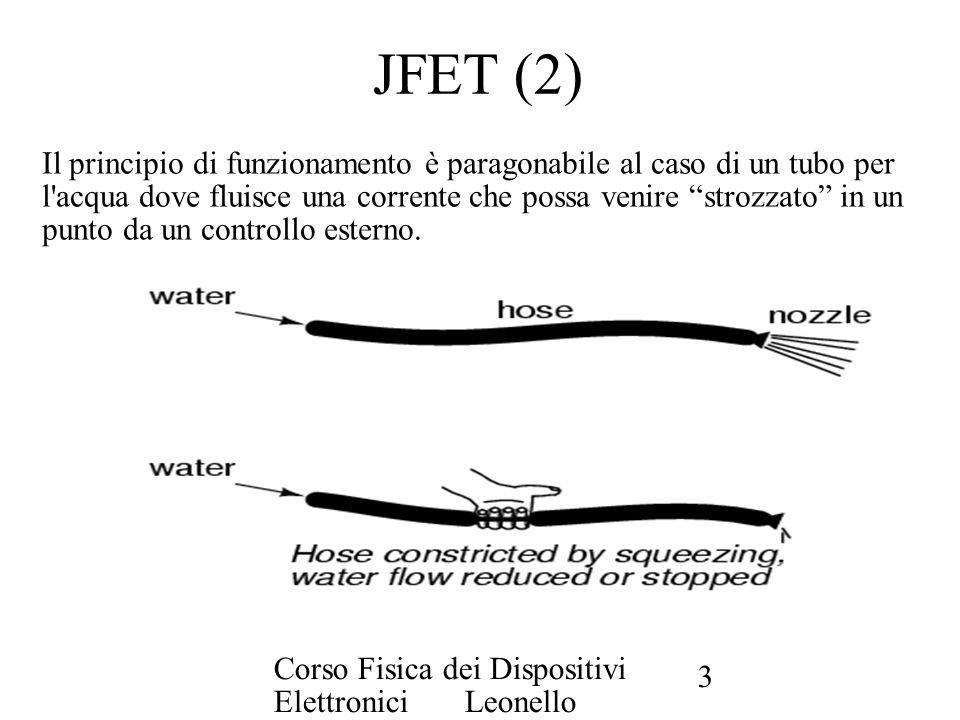 JFET (2) Il principio di funzionamento è paragonabile al caso di un tubo per. l acqua dove fluisce una corrente che possa venire strozzato in un.