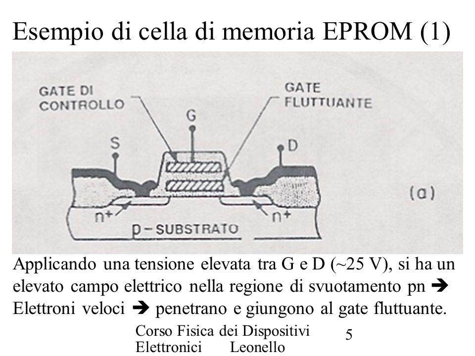 Esempio di cella di memoria EPROM (1)