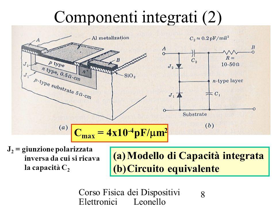 Componenti integrati (2)